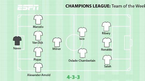 ترکیب منتخب اروپا(1)