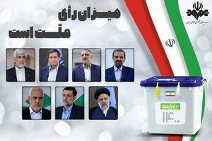 اعلام برنامههای تبلیغاتی نامزدهای انتخابات در روز ۱۴ خرداد