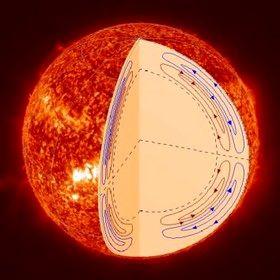 کشف اسرار حرکت درونی خورشید