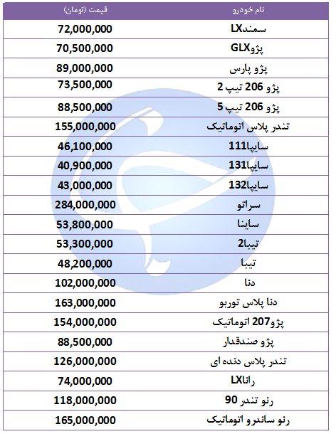 قیمت خودروهای پرفروش در ۴ مهر ۹۸ + جدول