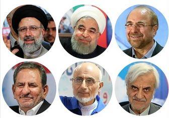 وعدههای انتخاباتی کاندیداهای انتخابات ریاست جمهوری ۱۴۰۰