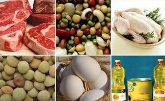 تغییرات ۱۰ ساله تولید اقلام خوراکی برای هر ایرانی