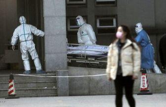 حمایت مالی از شرکتهای آسیب دیده از شیوع ویروس کرونا در چین