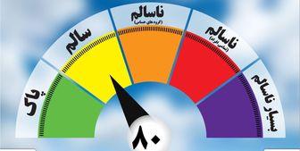 هوای تهران آلوده می شود؟