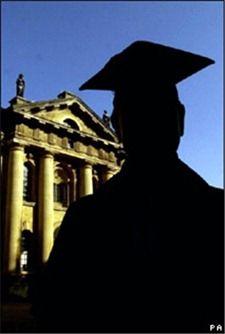 دستورالعمل ادامه تحصیل در خارج از کشور