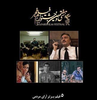 5 فیلم برتر آرای مردمی جشنواره فیلم فجر/ «23 نفر» هم رفتنی شد