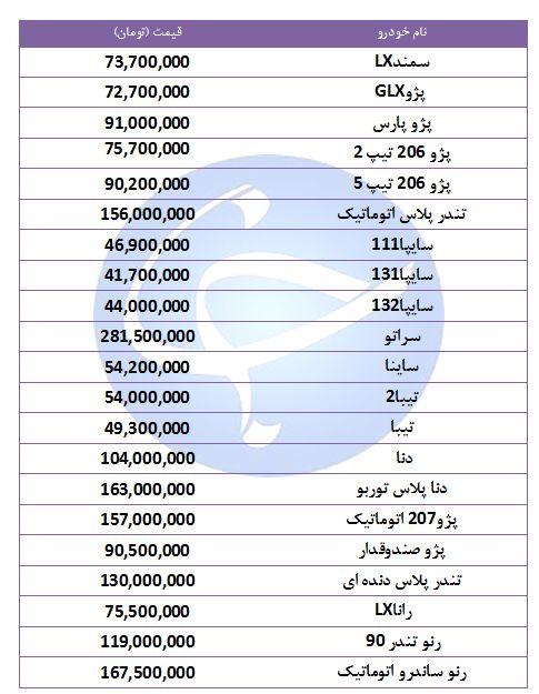 قیمت خودروهای پرفروش در ۱۴ مهر ۹۸ + جدول