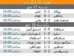 جدول و نتایج هفته دهم لیگ برتر فوتبال