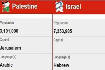 اعتراض اسرائیل به کمیته المپیک لندن + عکس