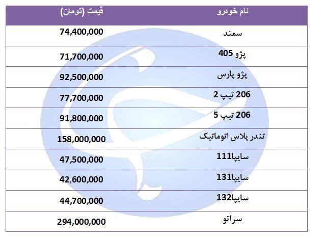 قیمت خودروهای پرفروش در ۱۱ شهریور ۹۸ + جدول