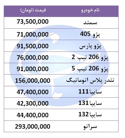 قیمت خودروهای پرفروش در ۱۷ شهریور ۹۸ + جدول