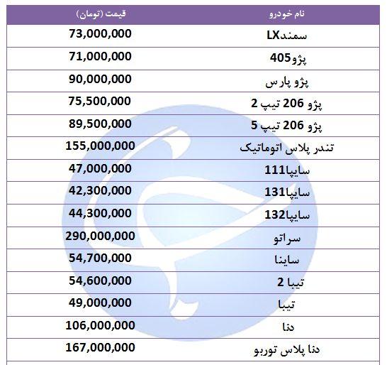 قیمت خودروهای پرفروش در ۲۳ شهریور ۹۸ + جدول