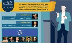 جدول تبلیغاتی رسانه ملی برای نامزدهای ریاست جمهوری/ هفتدهمین روز