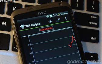کاهش ۵۰ درصدی سود شرکت HTC
