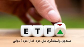 """زمان آغاز پذیره نویسی صندوق سرمایه گذاری قابل معامله (etf) """"پالایشی یکم"""""""
