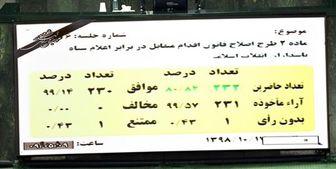مصوبه ضد آمریکایی مجلس با تایید شورای نگهبان قانون شد
