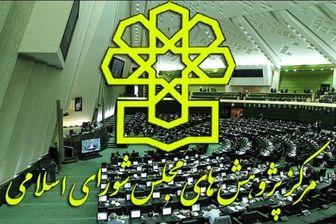 تدوین برنامه جامع تحریم ناپذیری ایران