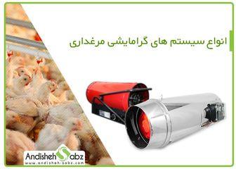 انواع سیستم های گرمایش مرغداری